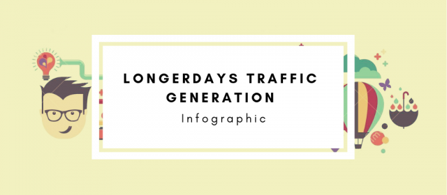 LongerDays Traffic Generation InfoGraphic